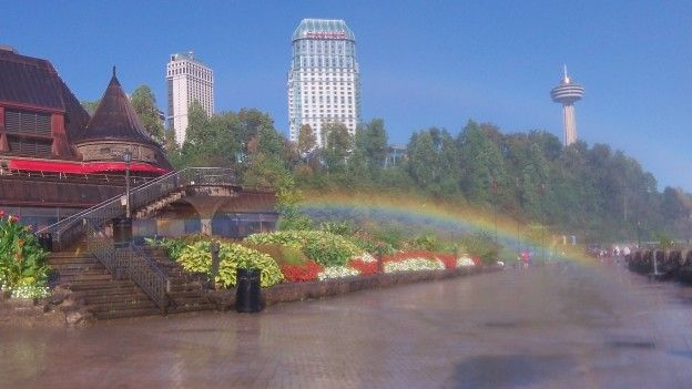 Arc en ciel sur la ville des Chutes du Niagara du coté Canadien photo blog voyage tour du monde https://yoytourdumonde.fr