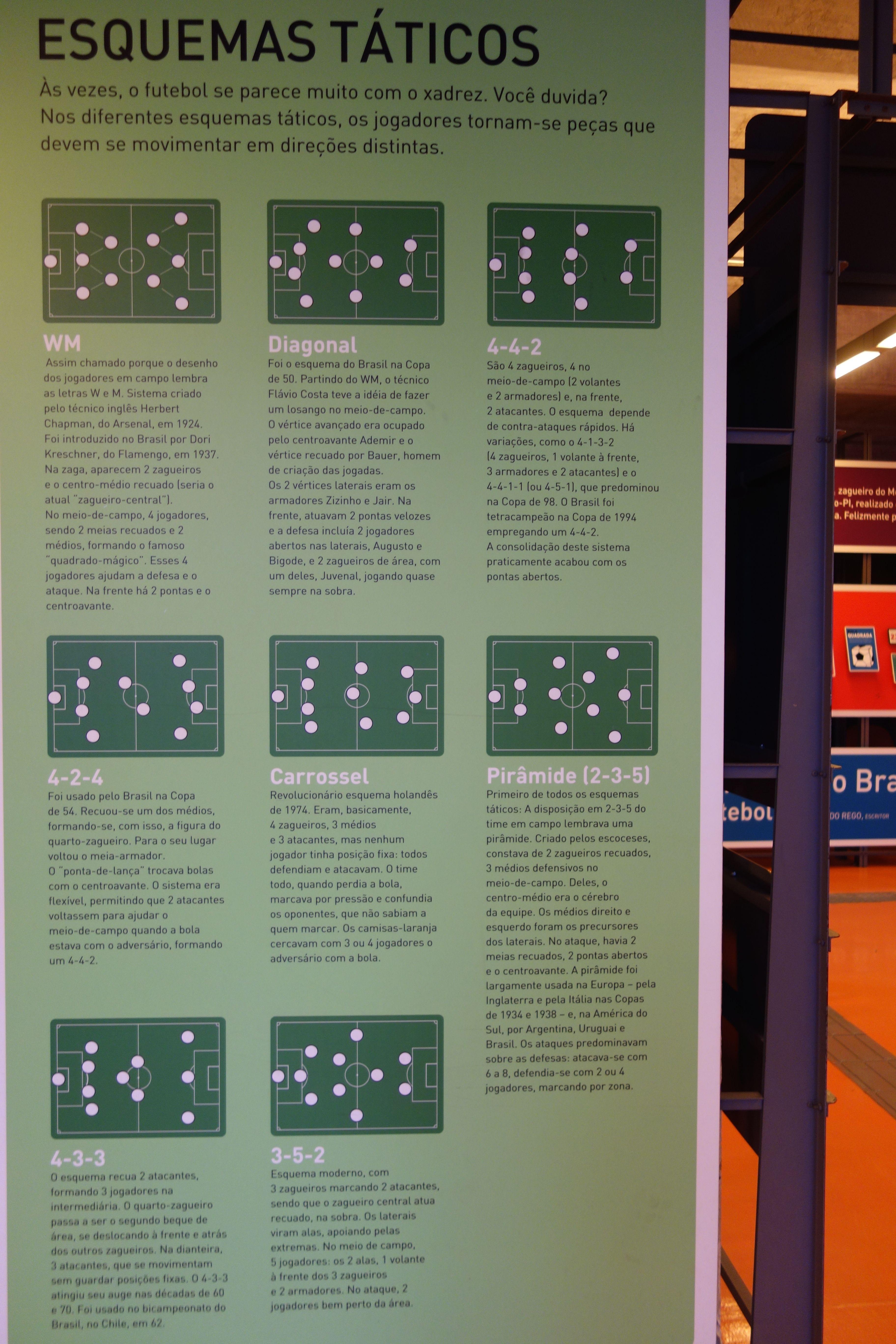 COUPE DU MONDE DE FOOTBALL: Musee du football a Sao Paulo, les differentes strategies.