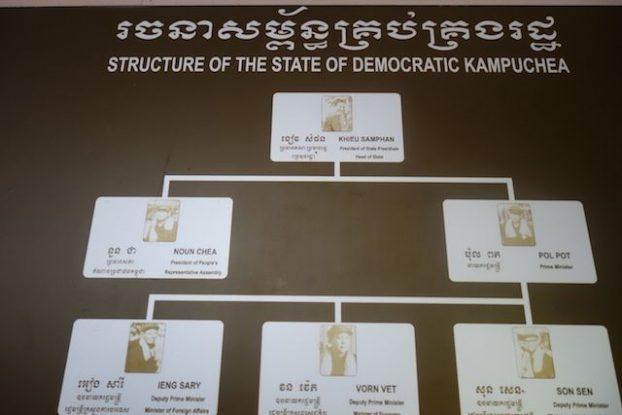 organigramme des khmers rouges et du Kampuchea democratique avec saloth sar alias pol pot photo blog https://yoytourdumonde.fr